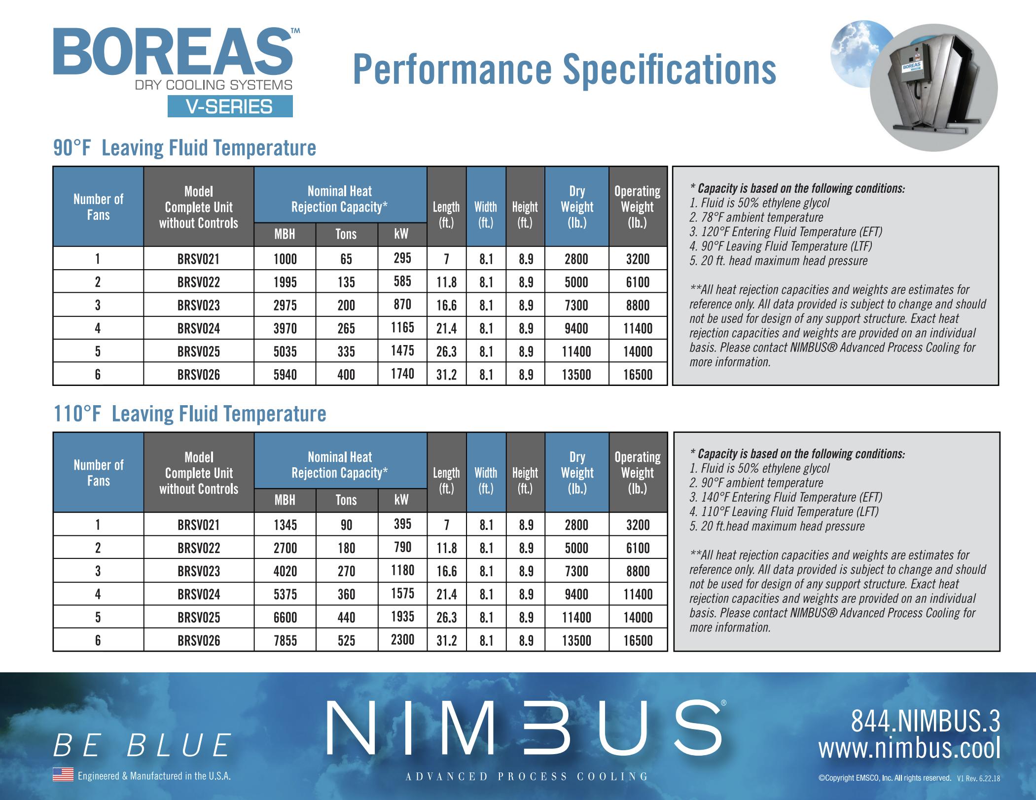 BOREAS V Specs Nimbus